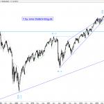20140713-DAX30 Perf Index-Woche