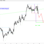 20141217-USDCAD_1H
